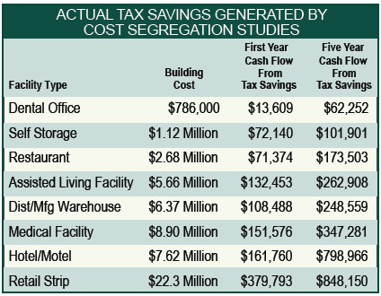 Cost Segregation Results